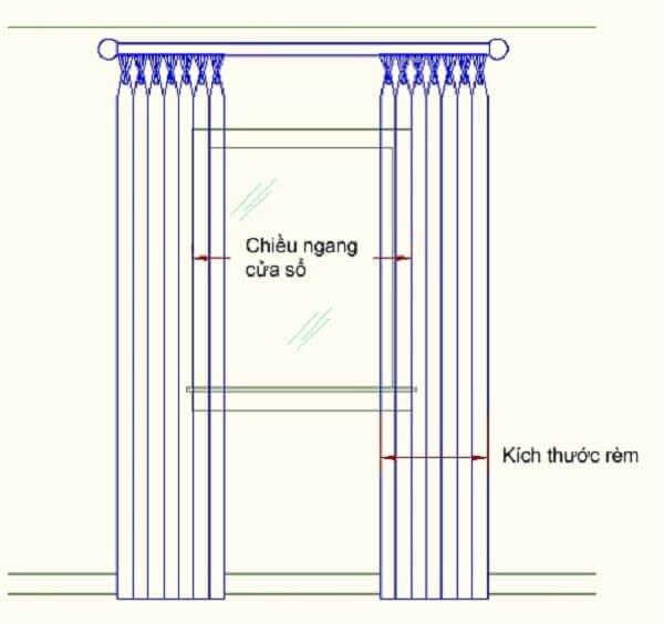 Cách đo kích thước rèm cửa đơn giản